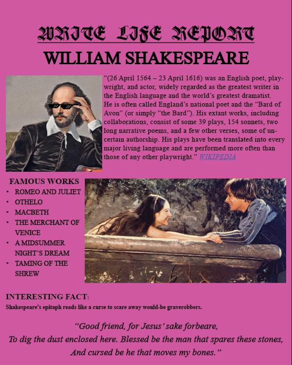 WILLIAM SHAKESPEARE ENTRY